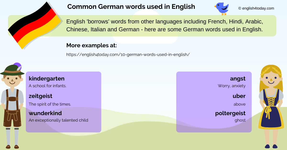 10 German words used in English 1