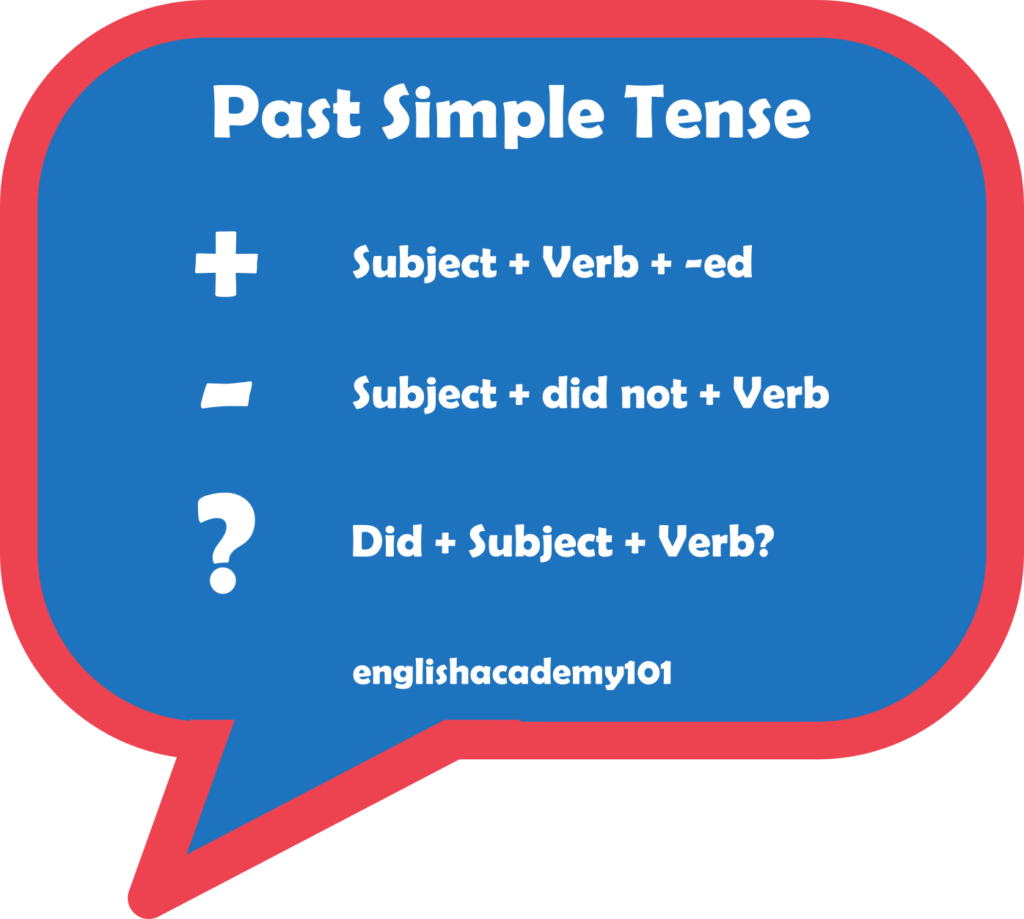 Past Simple Tense Verb Conjugation In English
