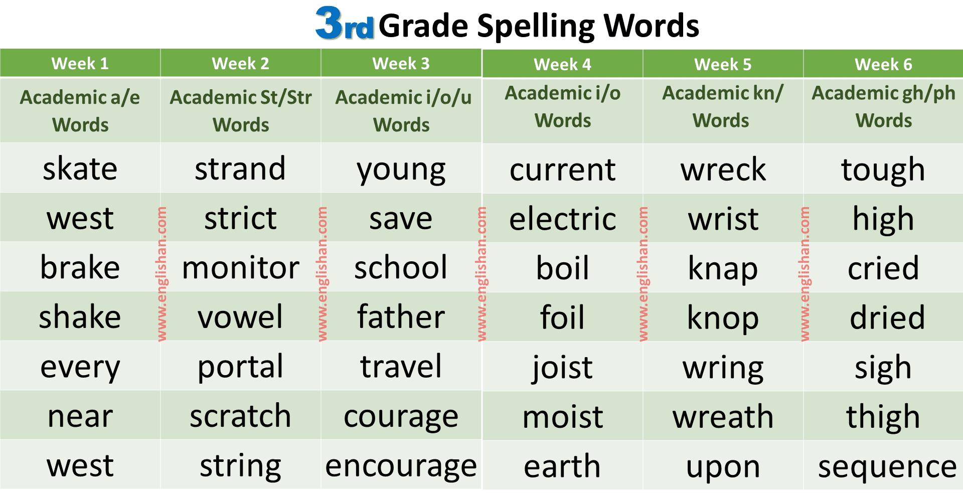 3rd Grade Spelling Words List