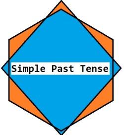 Pengertian, rumus, dan contoh Simple Past Tense