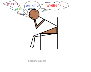 Penjelasan WH- Question Words dan Contoh Latihan Soal
