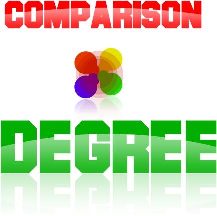 Penjelasan Comparison Degree, Contoh beserta latihan soalnya