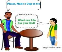 Contoh Dialog Singkat Offering Help dan Artinya