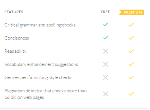 Grammarly Premium version