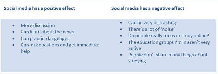 The Negative Effect of Social Media on Individuals Essay