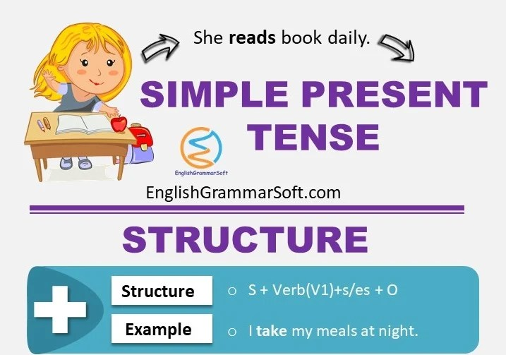 Simple Present Tense Formula Examples Amp Exercises