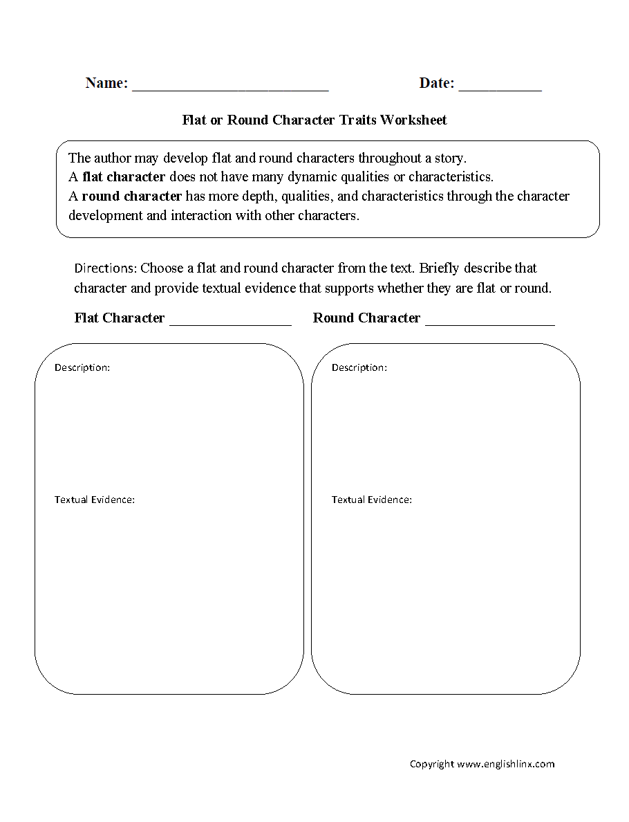 Free Worksheet Identifying Character Traits Worksheet resume character traits analysis graphic organizer on worksheet 3rd grade