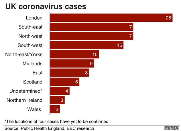 London Coronavirus Migrants