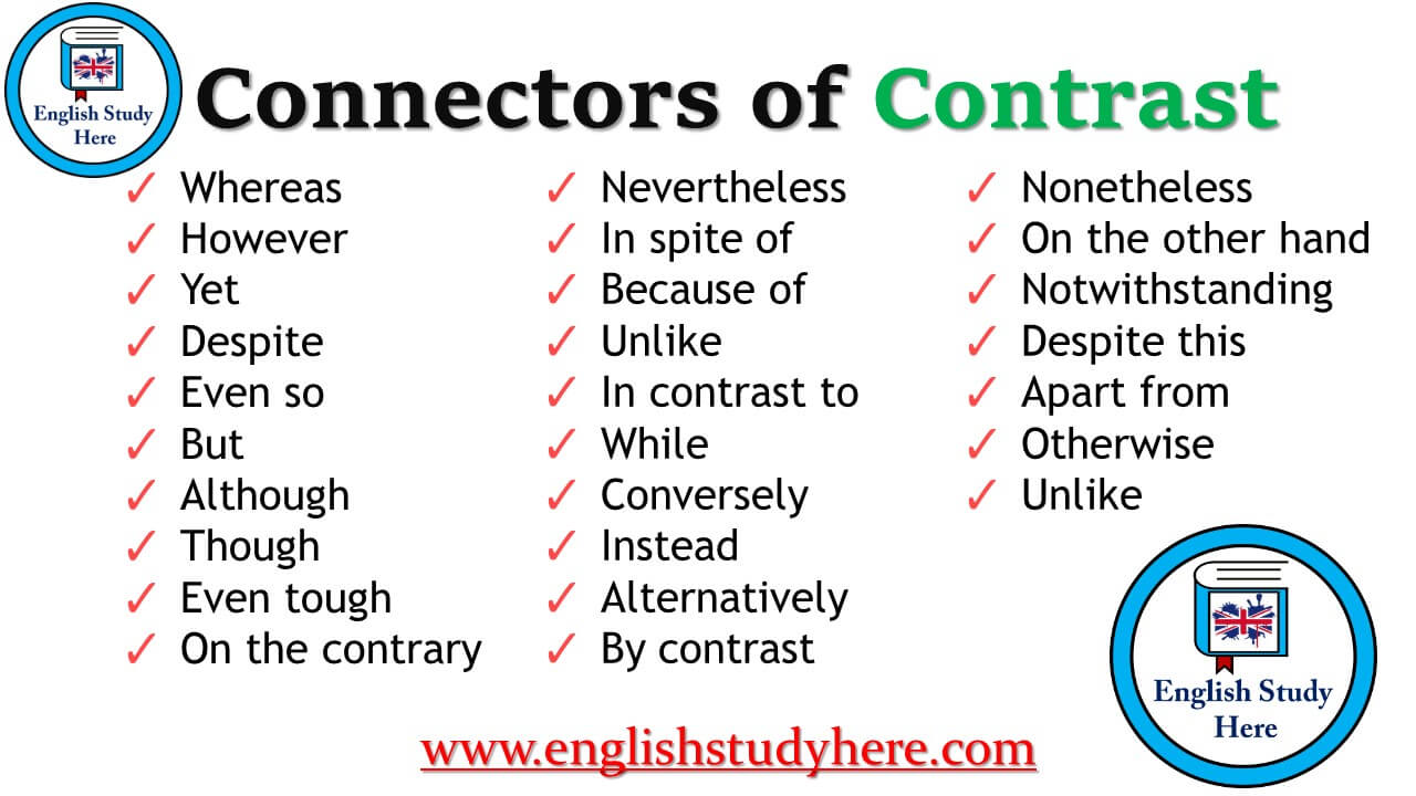 List Opposite Words English