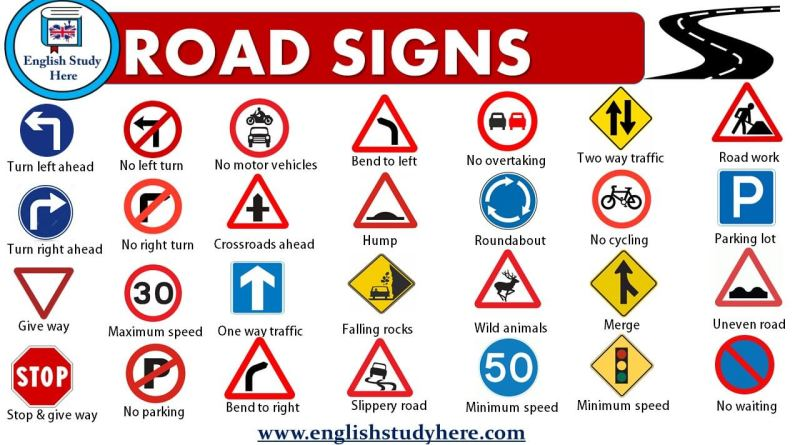 english road signs archives english study here