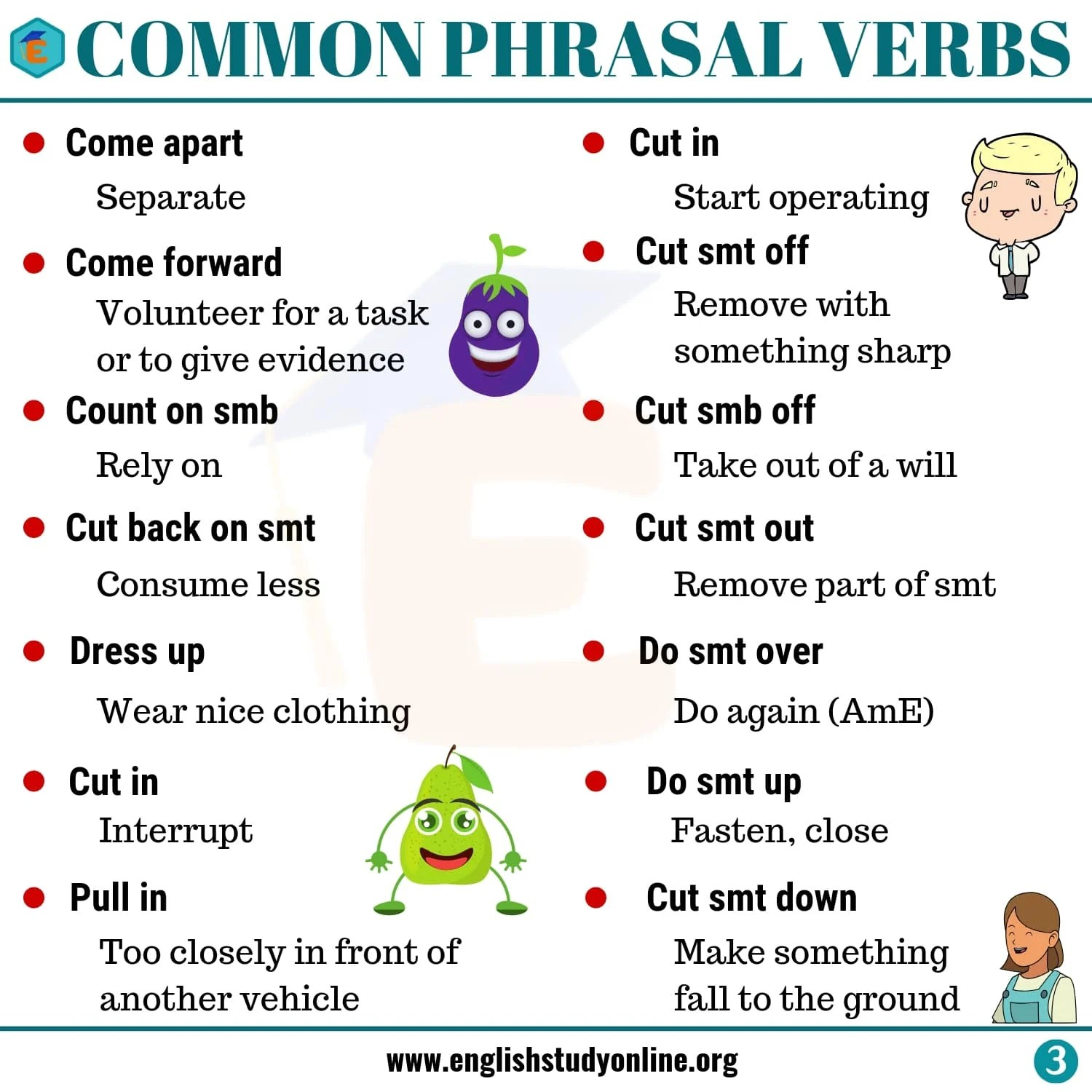 Commonly Used Phrasal Verbs In English English T