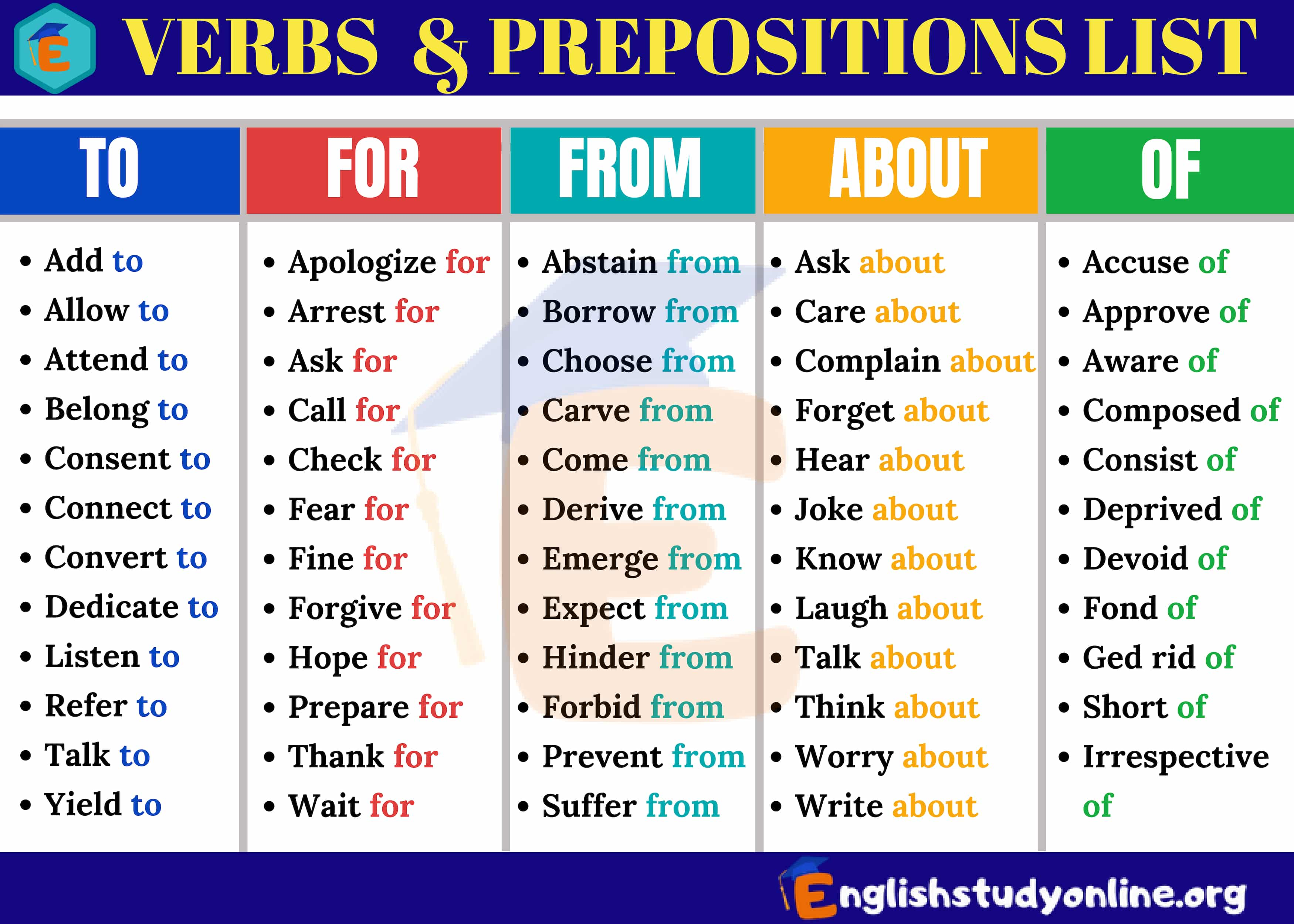 Verbs And Prepositions A Huge List Of 145 Verb