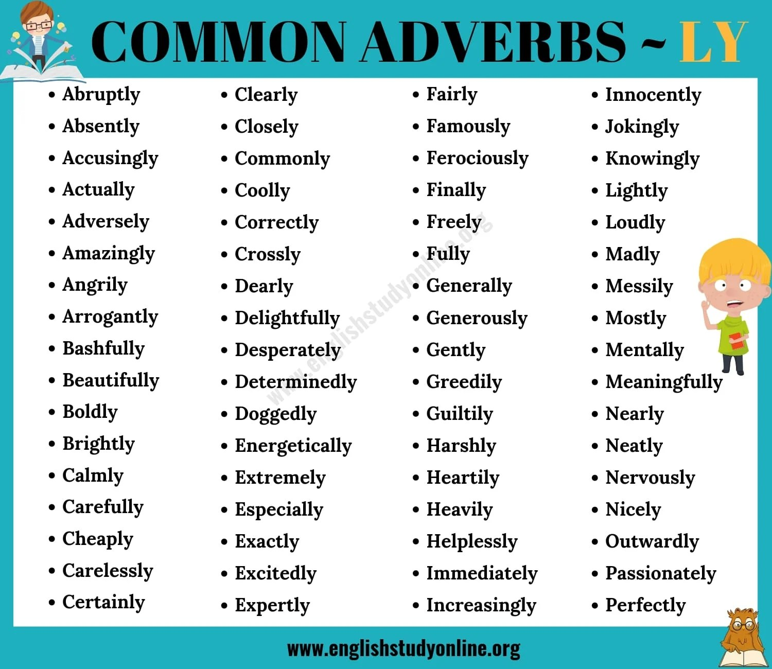 Adverbs List