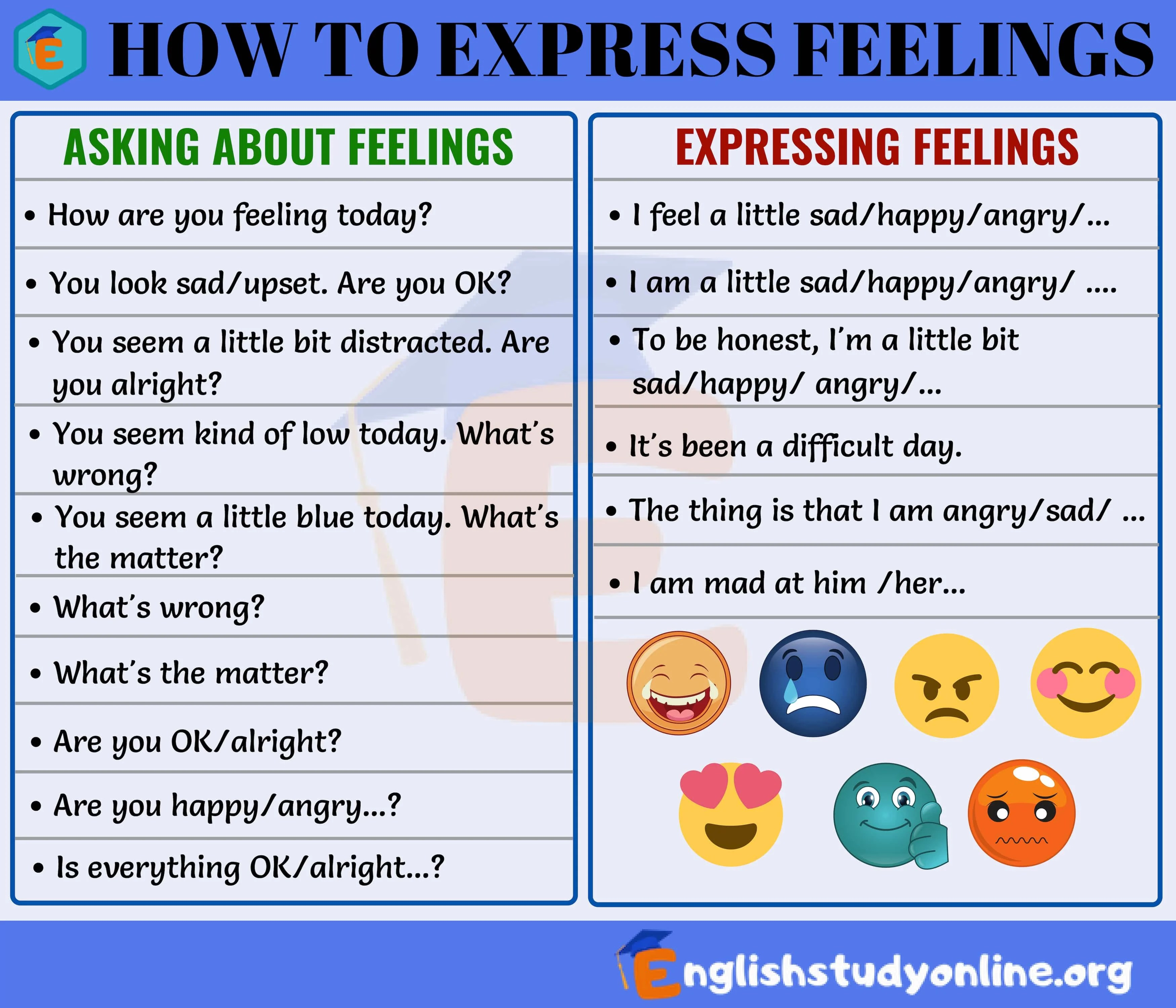 Different Ways Of Expressing Feelings In English
