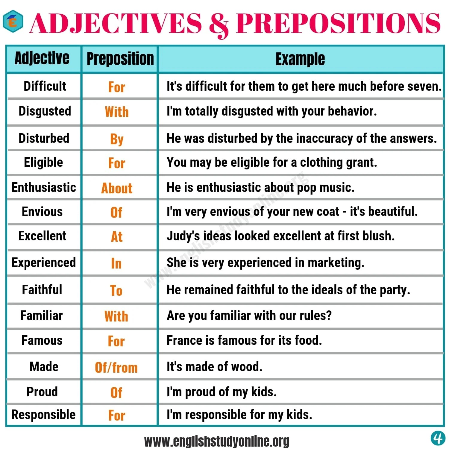Collocation Examples 60 Powerful Adjectives And Prepositions