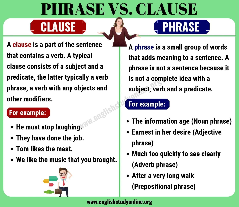Phrase Vs Clause