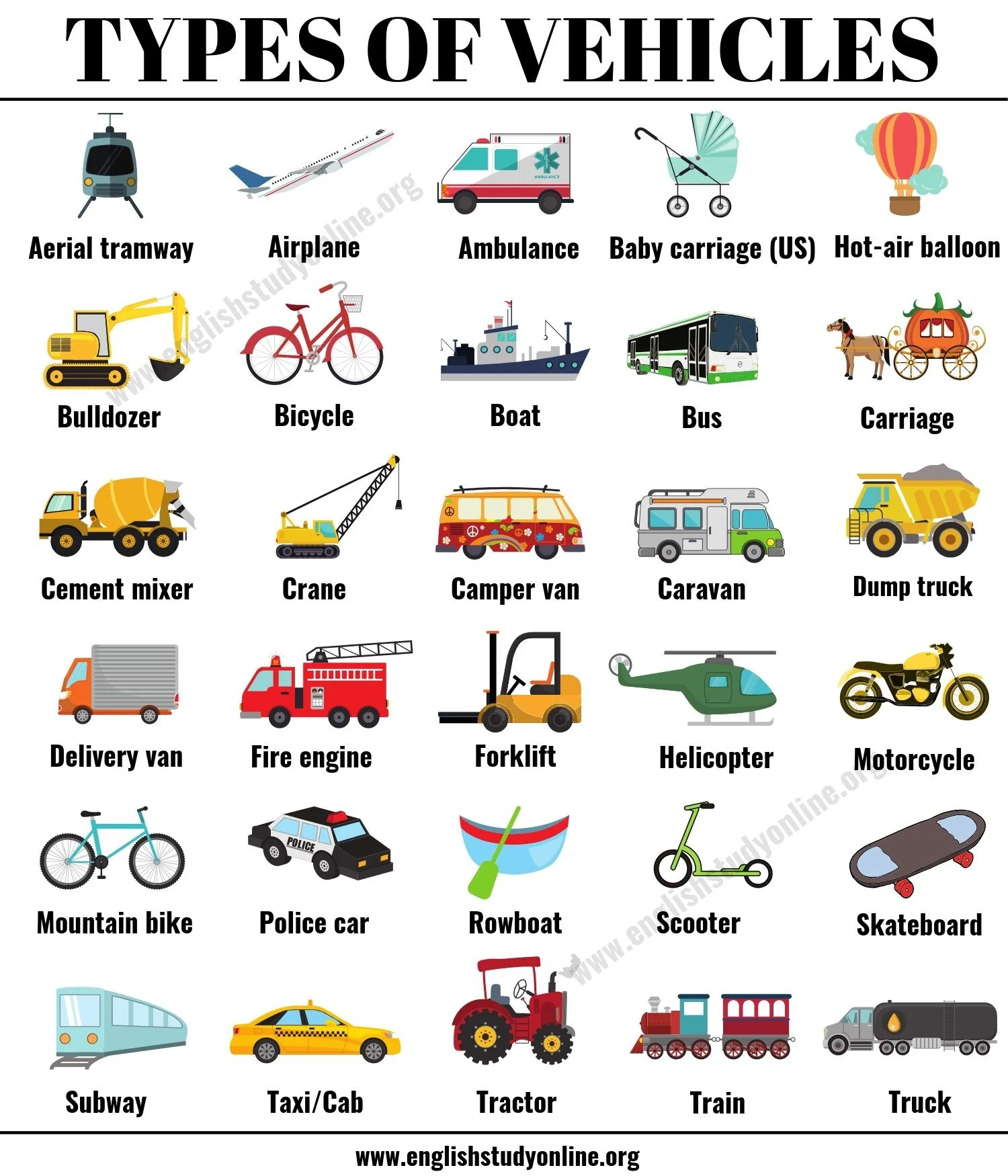 Types Of Vehicles List 30 Vehicle Names With Examples And Esl Images English Study Online