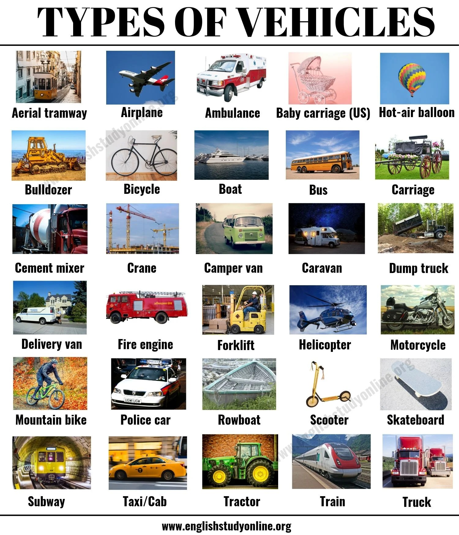 Types Of Vehicles List 30 Vehicle Names With Examples