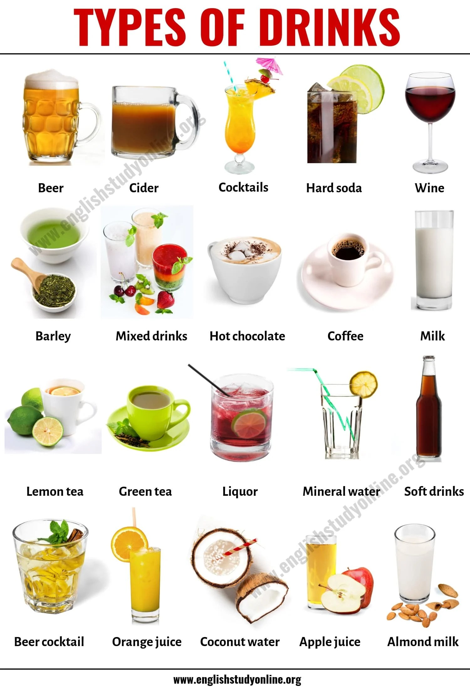 Types Of Drinks List Of 20 Popular Drink Names With Their