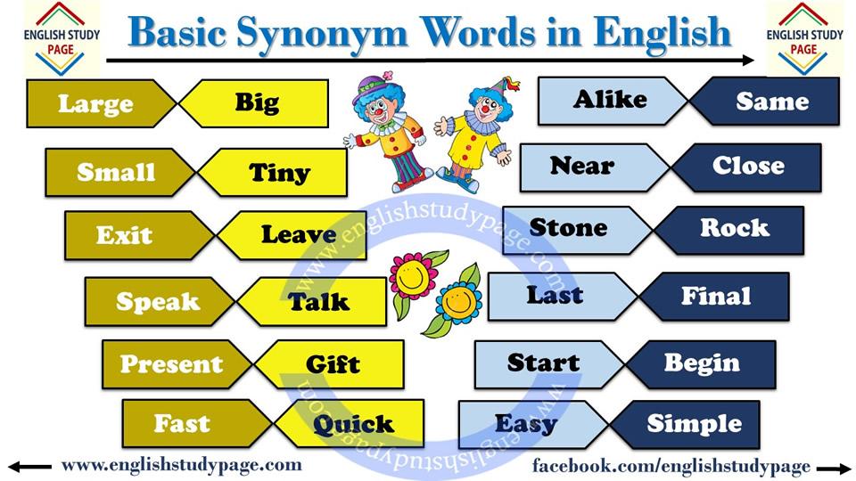 English Study Page