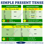 Structure Of Simple Present Tense English Study Page