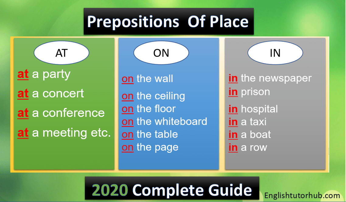 english preposition on place