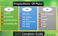 Prepositions of Place: AT, IN, ON English Grammar Tutorial