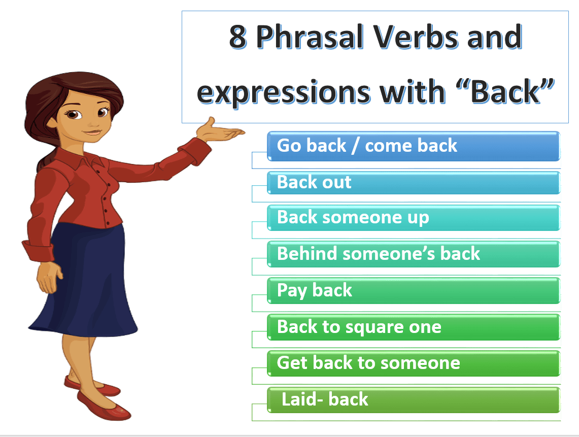 Phrasal Verbs And Expressions With Back