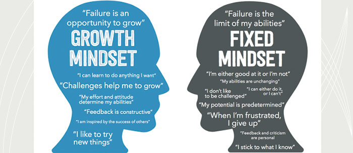 growth mindset and free writing