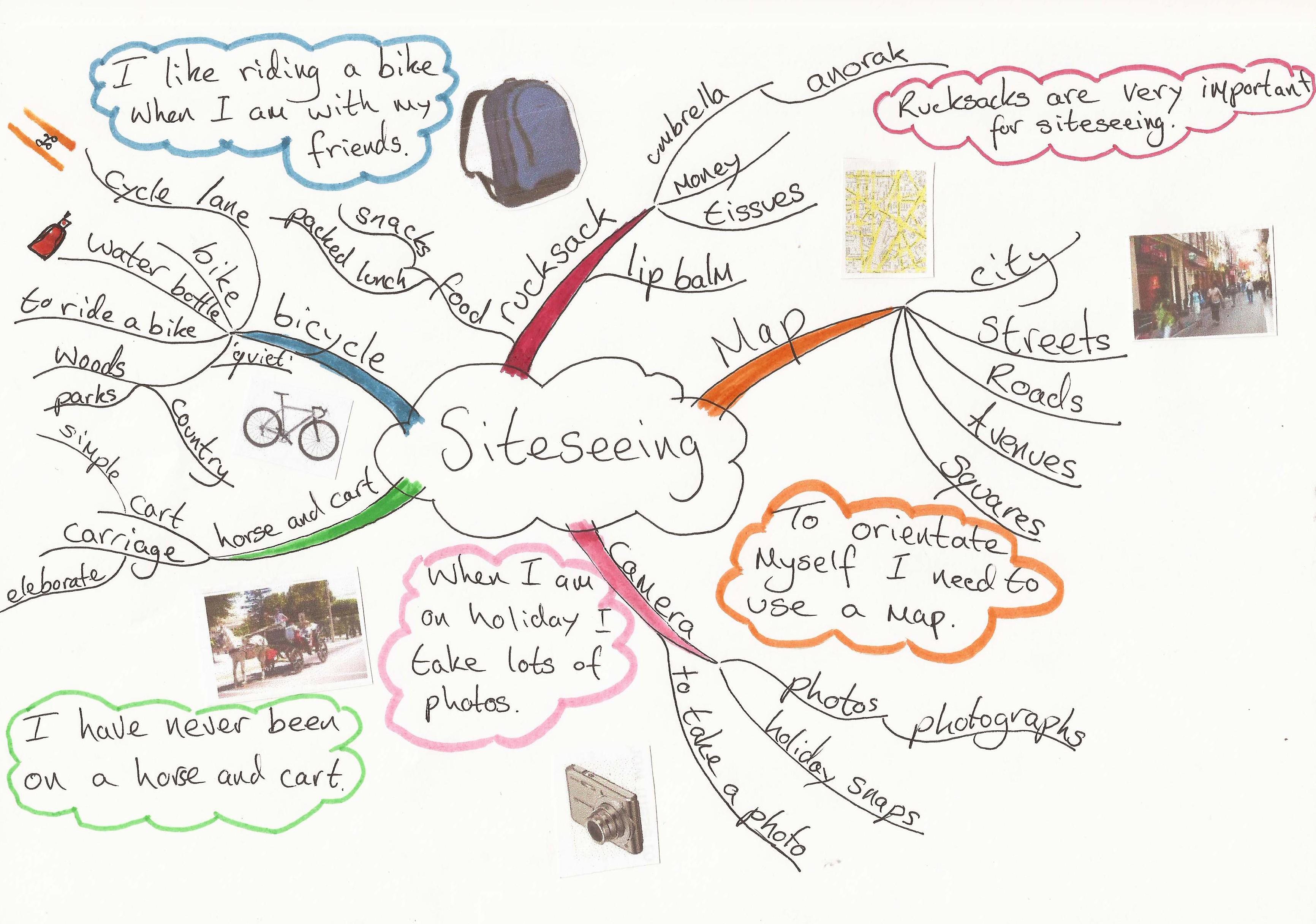 Sightseeing Mind Map