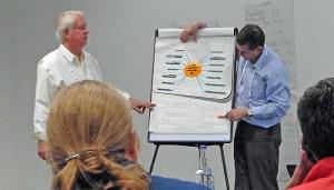 ran-alf-seminar