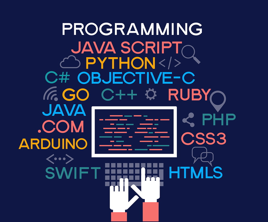 The 5 Best Programming Languages to Learn in 2020 - Enicarthage Press