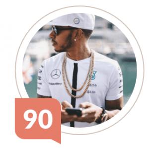 Lewis Hamilton Klout Score - 7/12/15