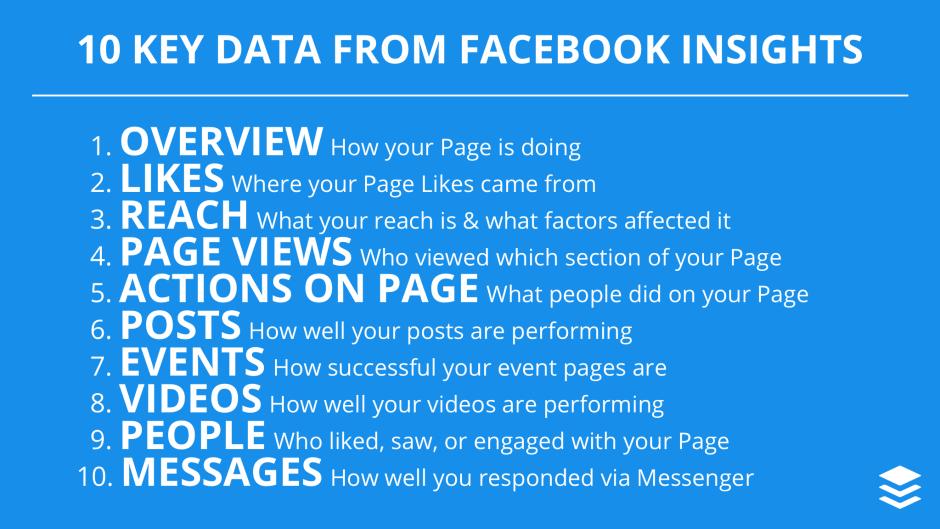 eNitiate_Facebook_insight_2018