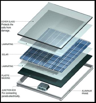 bagian panel surya