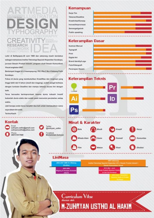 Template Cv Yang Bagus Elita Mydearest Co
