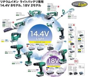 マキタ-ライトバッテリ互換モデル一覧