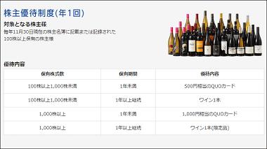 5942日本フィルコンの株主優待