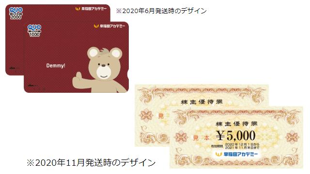 早稲田アカデミーの株主優待