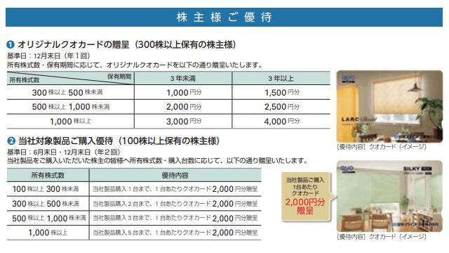 立川ブラインド工業の株主優待内容