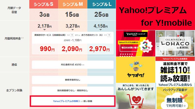 【Y!mobile】Yahoo!プレミアム会員費が無料!(Yahoo!プレミアム for Y!mobile)