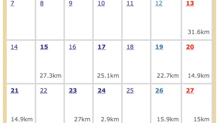 10月の走行実績を確認する