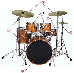 300px-Drumkit