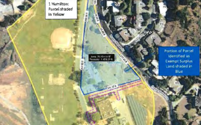 City Council Eyes Key Designation of Land at 1 Hamilton Drive for Housing, Considers EAH Housing for its Developer Partner