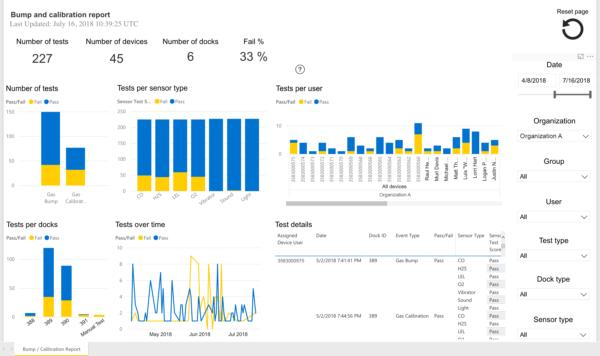 Blackline-Analytics-Bump-And-Cal-report-600x356