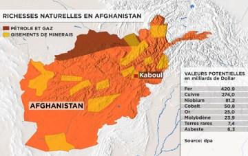 Richesses naturelles en Afghanistan