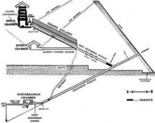 Giza Interior