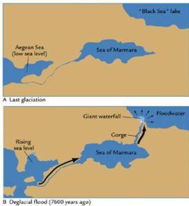 Black Sea Flood