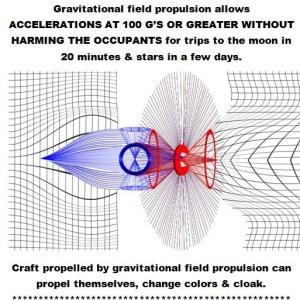 1 aaaAAaaaAAaAaaa Gravitational field propulsion