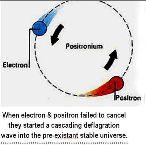 1 aaaAAaaaAAaAaaa A Positronium